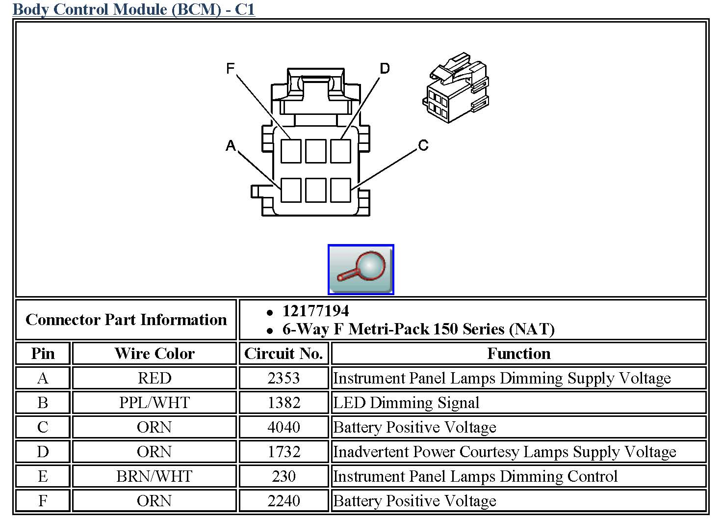 2006 Suburban Fuse Diagram Wiring Library Chevy Express Bcm Basics 101 03 06 Panel Pt Cruiser