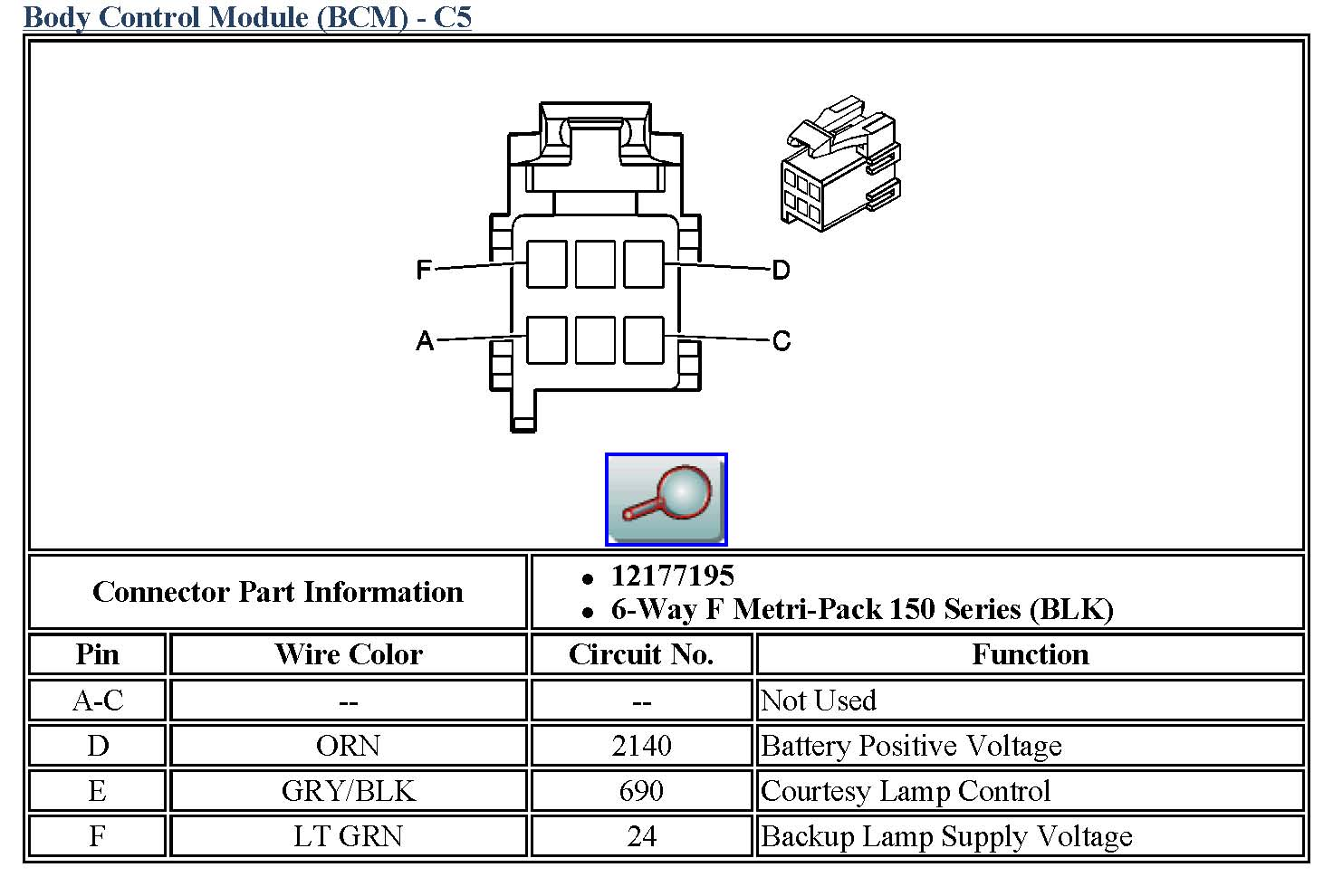 Bcm Basics 101 03 06 Fuse Diagram For 2004 Avalanche Body Control Module C5