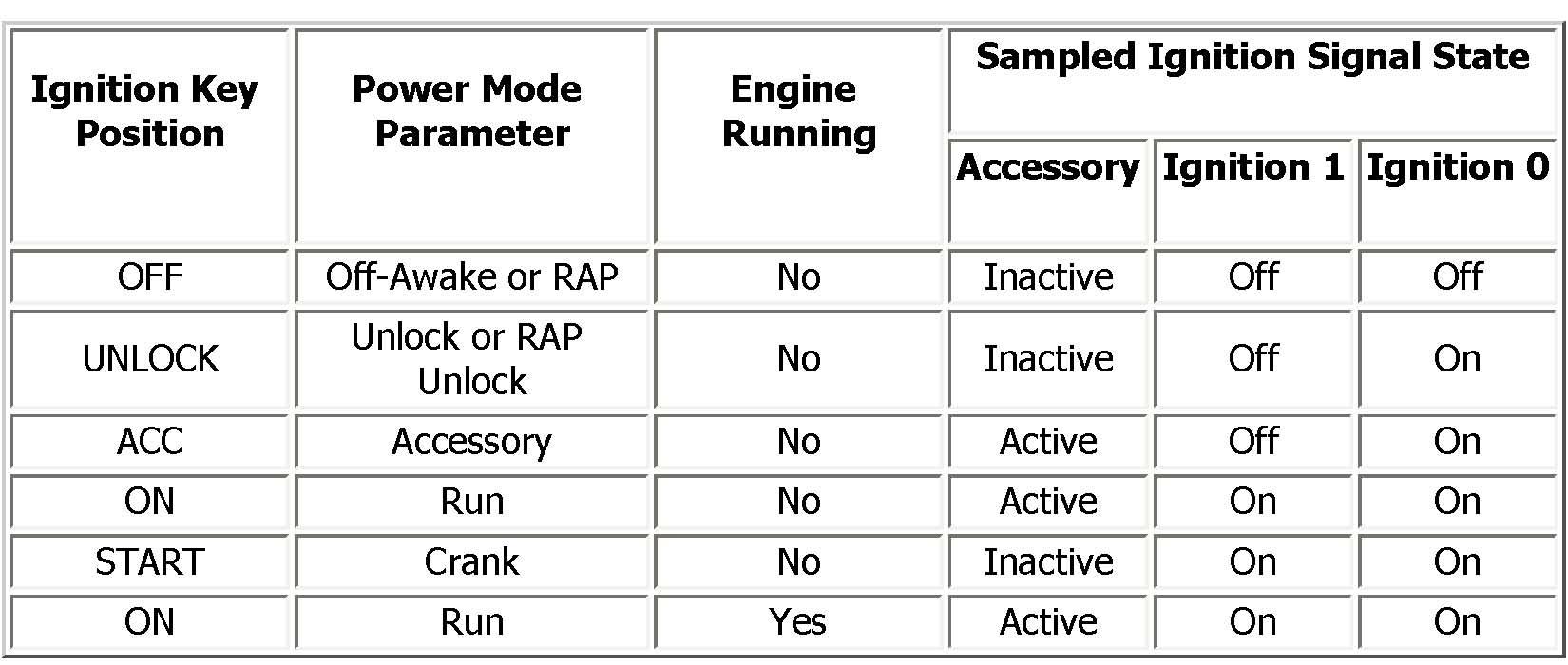 BCM Basics 101 (03-06)