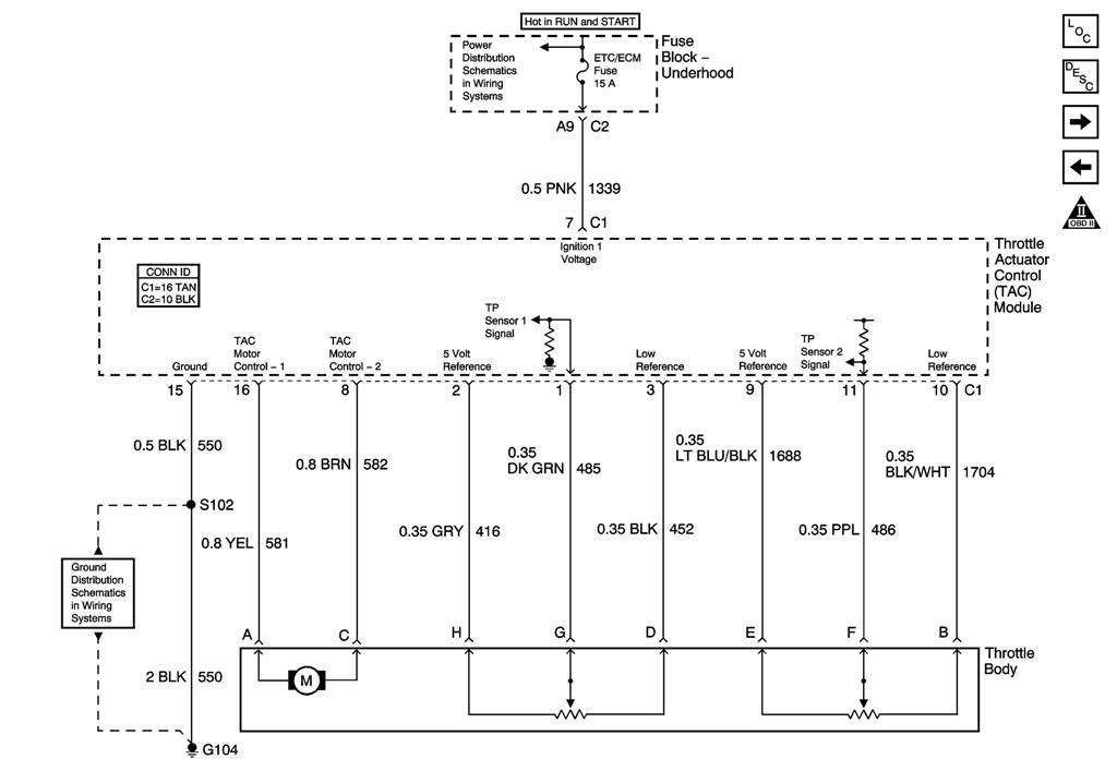 Help  Tac Module Problem